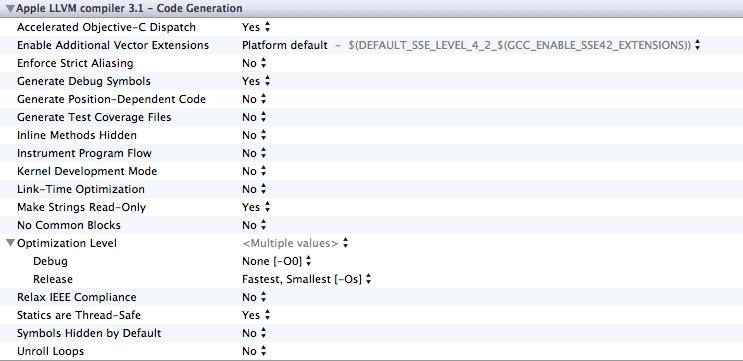LLVM Code Gen