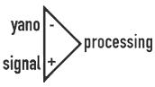 yano signal processing